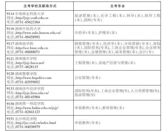 湖南省自学考试实践环节考核及毕业环节考核安排(图二)